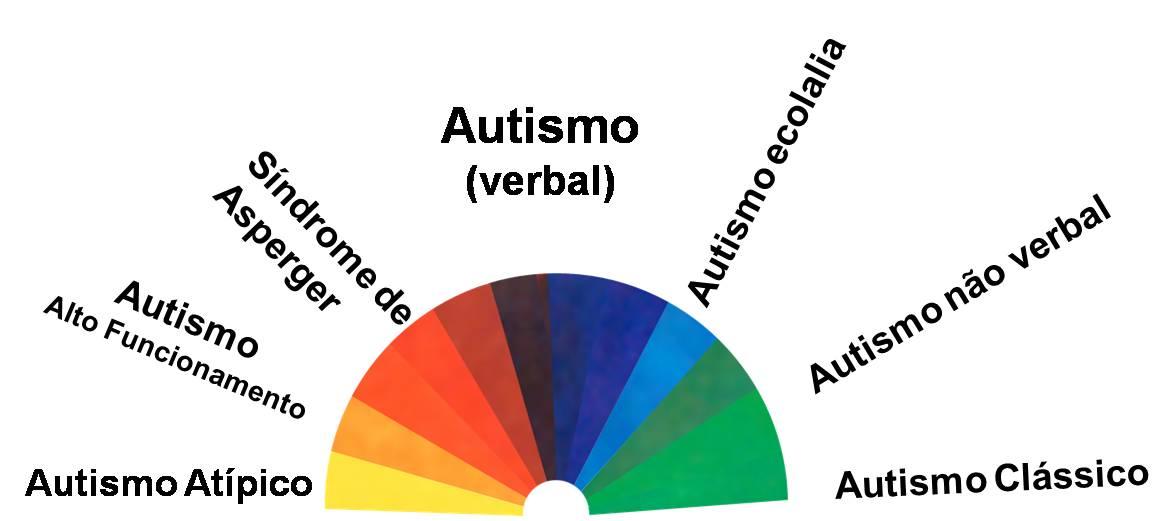 Texto Autismo- Fausta Cristina_html_62c6e76